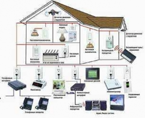 Беларусь и Казахстан проектируют умные дома