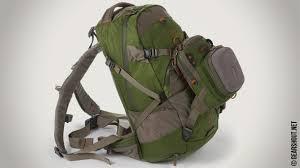 Что вы знаете о рюкзаке?